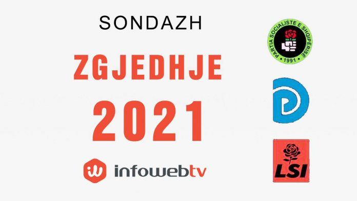 Zgjidh Kandidatin e preferuar në Zgjedhjet e 28 Prillit